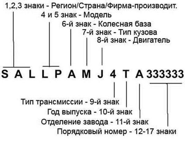 ттх 690 номер автомобиля какой страны Сочинения тему: Война
